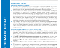 Turkey: Education External Update – September 2016